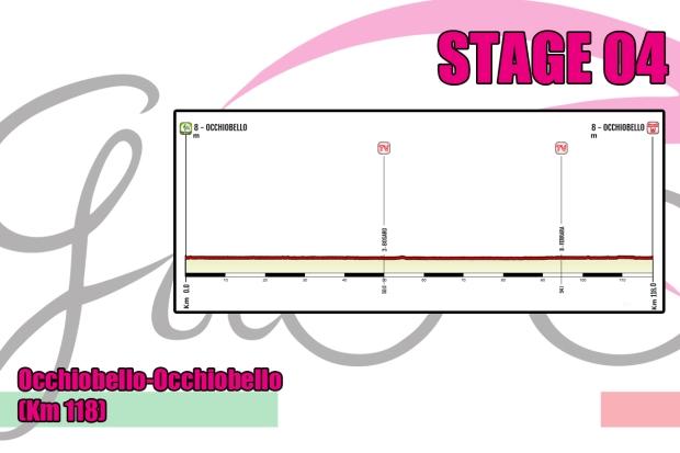STAGE 4 (b)