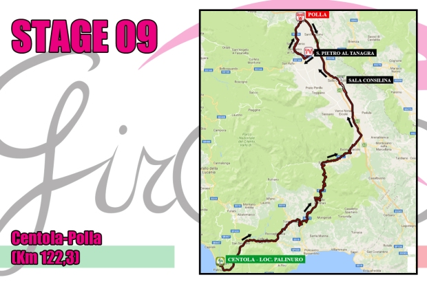 STAGE 9 (a)